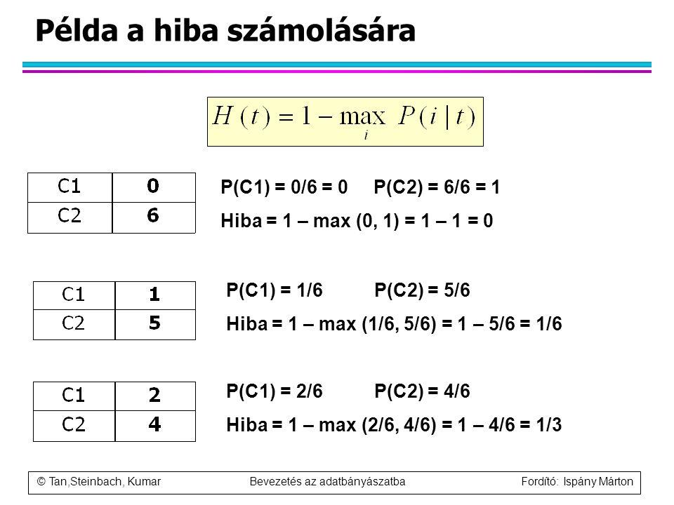 © Tan,Steinbach, Kumar Bevezetés az adatbányászatba Fordító: Ispány Márton Példa a hiba számolására P(C1) = 0/6 = 0 P(C2) = 6/6 = 1 Hiba = 1 – max (0,