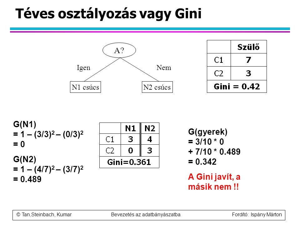 © Tan,Steinbach, Kumar Bevezetés az adatbányászatba Fordító: Ispány Márton Téves osztályozás vagy Gini A? IgenNem N1 csúcsN2 csúcs G(N1) = 1 – (3/3) 2