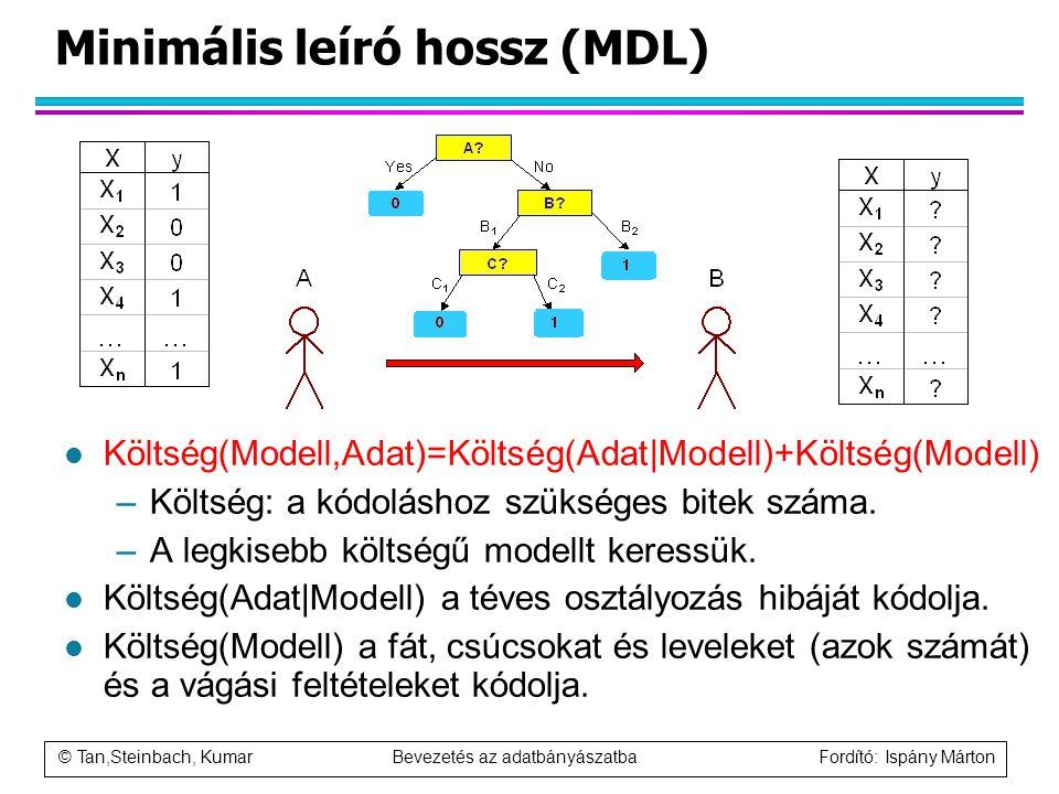 © Tan,Steinbach, Kumar Bevezetés az adatbányászatba Fordító: Ispány Márton Minimális leíró hossz (MDL) l Költség(Modell,Adat)=Költség(Adat|Modell)+Köl