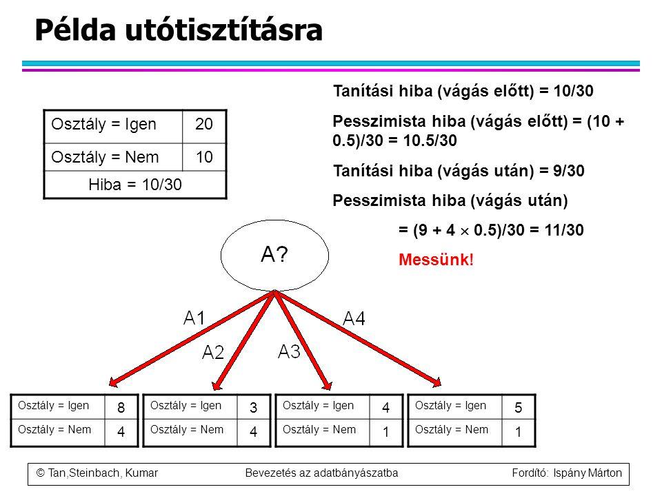 © Tan,Steinbach, Kumar Bevezetés az adatbányászatba Fordító: Ispány Márton Példa utótisztításra Osztály = Igen20 Osztály = Nem10 Hiba = 10/30 Tanítási