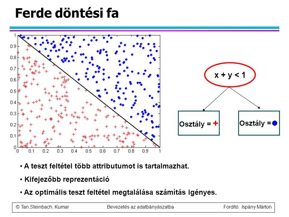 © Tan,Steinbach, Kumar Bevezetés az adatbányászatba Fordító: Ispány Márton Ferde döntési fa x + y < 1 Osztály = + Osztály = A teszt feltétel több attr