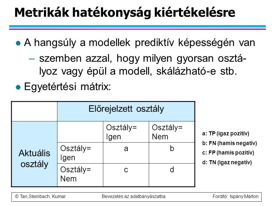 © Tan,Steinbach, Kumar Bevezetés az adatbányászatba Fordító: Ispány Márton Metrikák hatékonyság kiértékelésre l A hangsúly a modellek prediktív képess