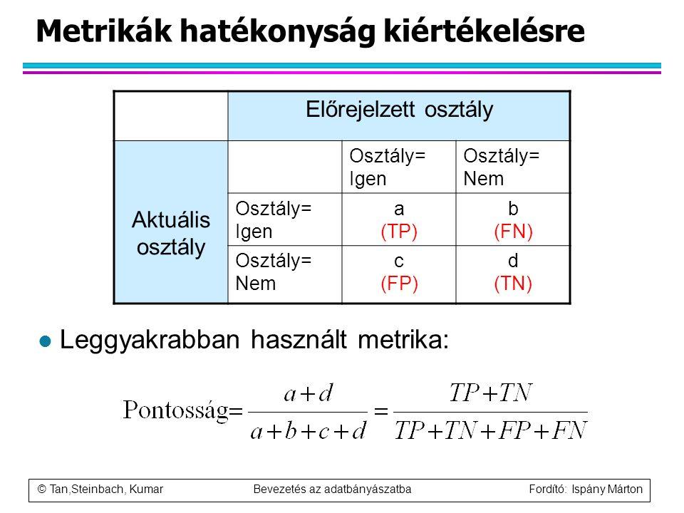 © Tan,Steinbach, Kumar Bevezetés az adatbányászatba Fordító: Ispány Márton Metrikák hatékonyság kiértékelésre l Leggyakrabban használt metrika: Előrej