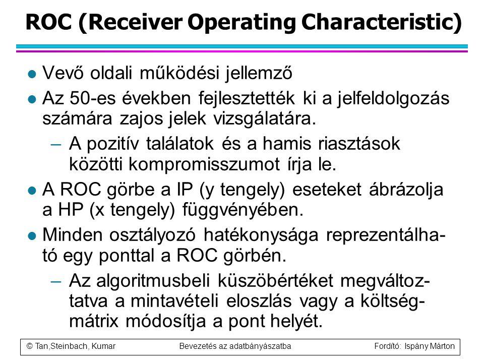 © Tan,Steinbach, Kumar Bevezetés az adatbányászatba Fordító: Ispány Márton ROC (Receiver Operating Characteristic) l Vevő oldali működési jellemző l A