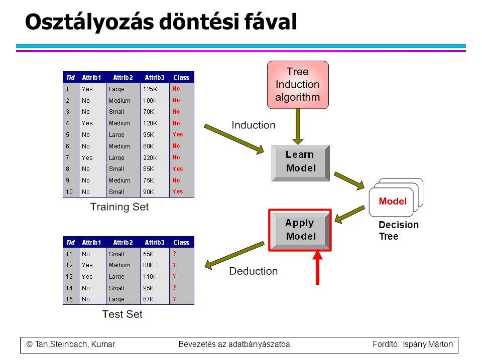 © Tan,Steinbach, Kumar Bevezetés az adatbányászatba Fordító: Ispány Márton Osztályozás döntési fával Decision Tree
