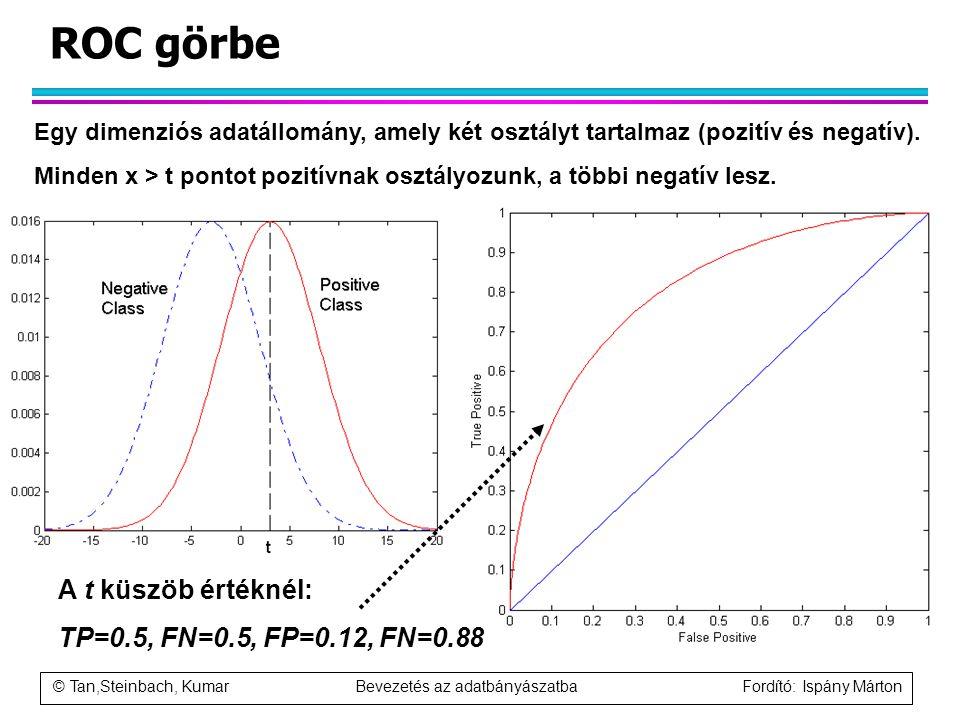 © Tan,Steinbach, Kumar Bevezetés az adatbányászatba Fordító: Ispány Márton ROC görbe A t küszöb értéknél: TP=0.5, FN=0.5, FP=0.12, FN=0.88 Egy dimenzi