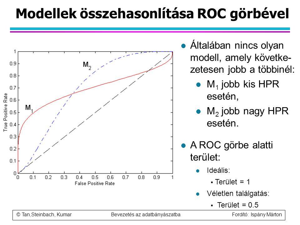 © Tan,Steinbach, Kumar Bevezetés az adatbányászatba Fordító: Ispány Márton Modellek összehasonlítása ROC görbével l Általában nincs olyan modell, amel