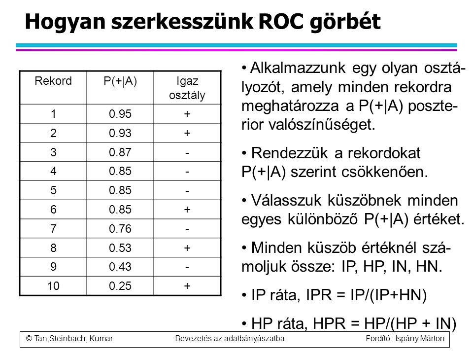 © Tan,Steinbach, Kumar Bevezetés az adatbányászatba Fordító: Ispány Márton Hogyan szerkesszünk ROC görbét RekordP(+|A)Igaz osztály 10.95+ 20.93+ 30.87