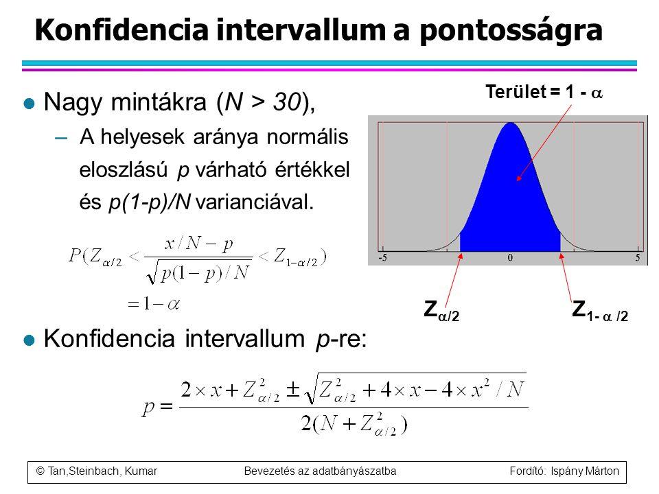 © Tan,Steinbach, Kumar Bevezetés az adatbányászatba Fordító: Ispány Márton Konfidencia intervallum a pontosságra l Nagy mintákra (N > 30), –A helyesek