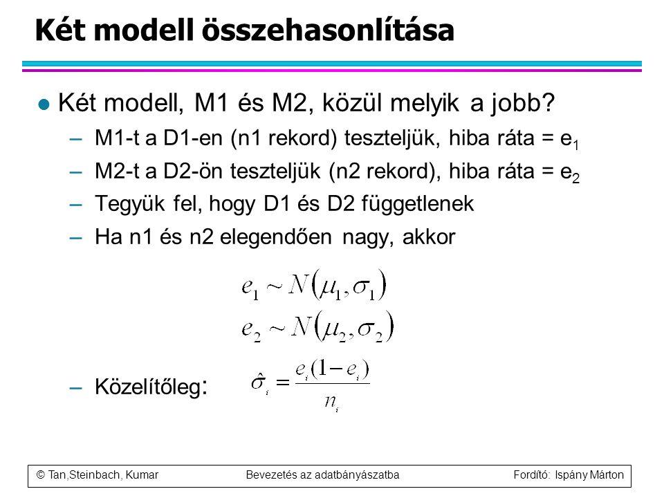 © Tan,Steinbach, Kumar Bevezetés az adatbányászatba Fordító: Ispány Márton Két modell összehasonlítása l Két modell, M1 és M2, közül melyik a jobb? –M