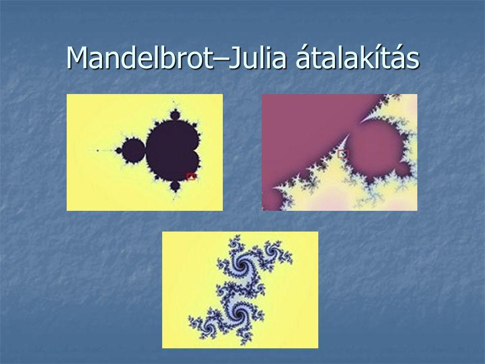 Mandelbrot–Julia átalakítás