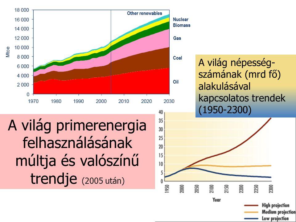 A világ primerenergia felhasználásának múltja és valószínű trendje (2005 után) A világ népesség- számának (mrd fő) alakulásával kapcsolatos trendek (1