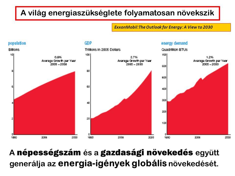 A világ energiaszükséglete folyamatosan növekszik A népességszám és a gazdasági növekedés együtt generálja az energia-igények globális növekedését. Ex