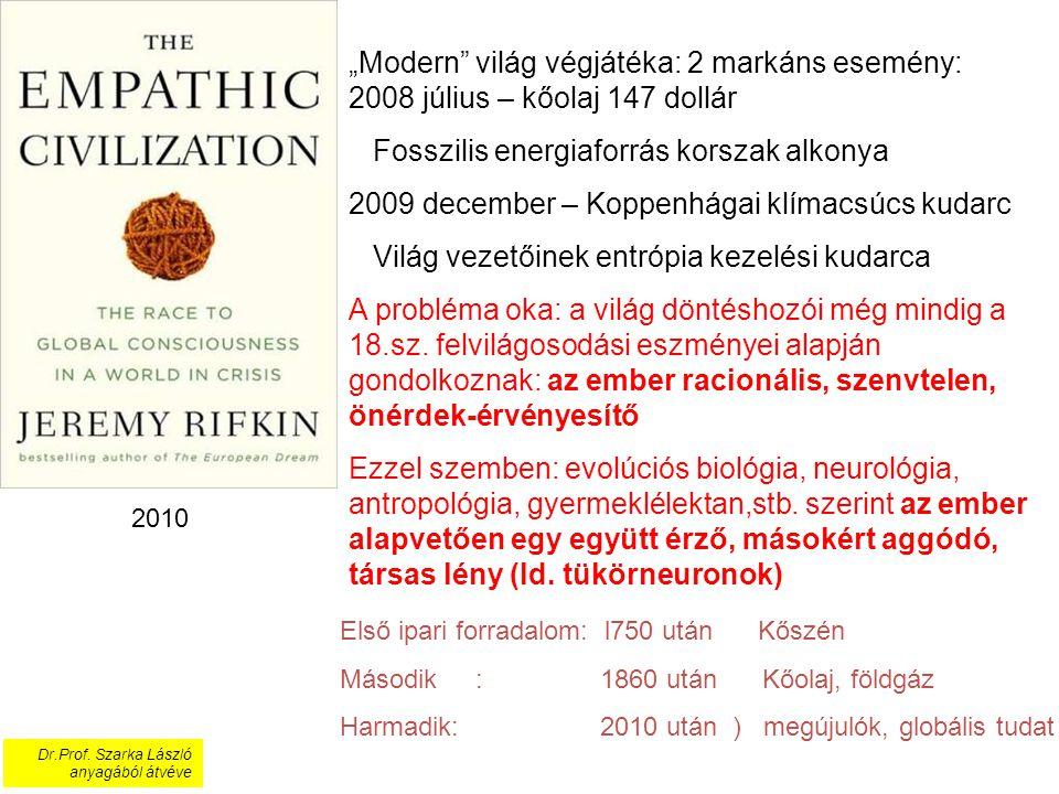 """""""Modern"""" világ végjátéka: 2 markáns esemény: 2008 július – kőolaj 147 dollár Fosszilis energiaforrás korszak alkonya 2009 december – Koppenhágai klíma"""