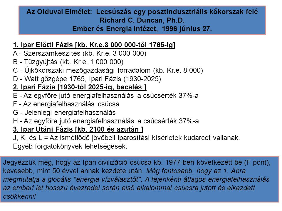 Az Olduvai Elmélet: Lecsúszás egy posztindusztriális kőkorszak felé Richard C. Duncan, Ph.D. Ember és Energia Intézet, 1996 június 27. 1. Ipar Előtti