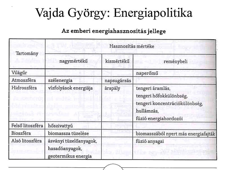 Dr.Dinya László, Gyöngyös, KRFőiskola ENERGIAGAZDÁLKODÁS TELJES RENDSZERE!!!