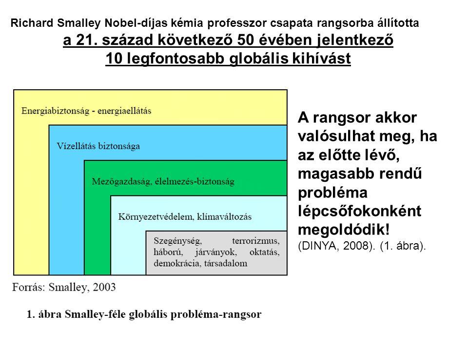 A rangsor akkor valósulhat meg, ha az előtte lévő, magasabb rendű probléma lépcsőfokonként megoldódik! (DINYA, 2008). (1. ábra). Richard Smalley Nobel