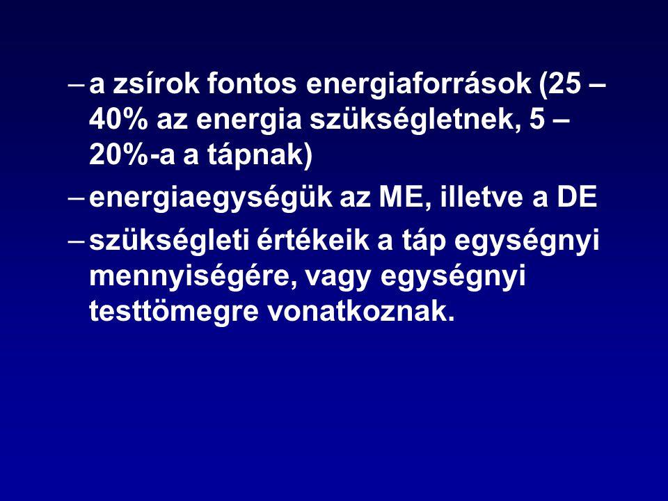–a zsírok fontos energiaforrások (25 – 40% az energia szükségletnek, 5 – 20%-a a tápnak) –energiaegységük az ME, illetve a DE –szükségleti értékeik a