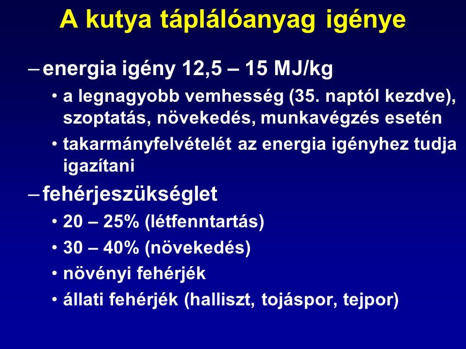 A kutya táplálóanyag igénye –energia igény 12,5 – 15 MJ/kg a legnagyobb vemhesség (35. naptól kezdve), szoptatás, növekedés, munkavégzés esetén takarm