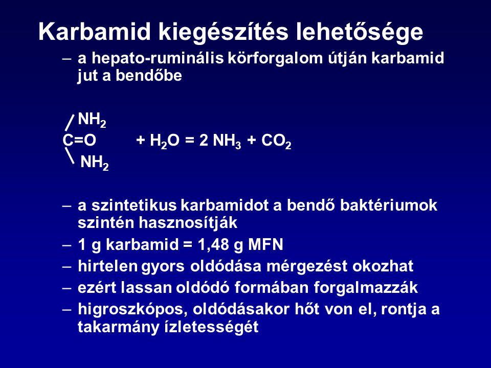 Karbamid kiegészítés lehetősége –a hepato-ruminális körforgalom útján karbamid jut a bendőbe NH 2 C=O+ H 2 O = 2 NH 3 + CO 2 NH 2 –a szintetikus karba