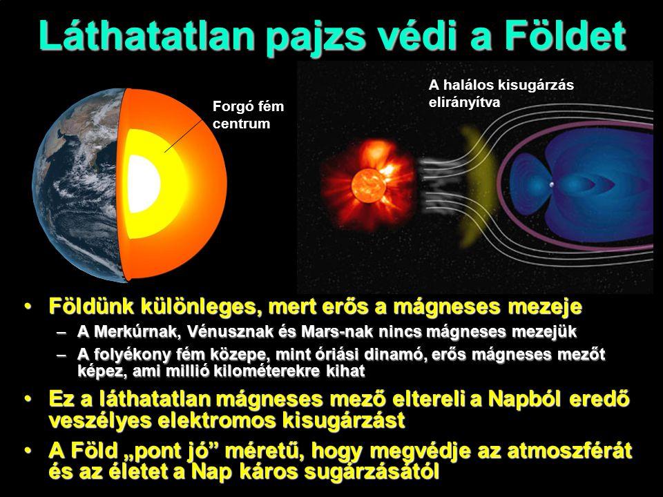 """Forgó fém centrum A halálos kisugárzás elirányítva Földünk különleges, mert erős a mágneses mezejeFöldünk különleges, mert erős a mágneses mezeje –A Merkúrnak, Vénusznak és Mars-nak nincs mágneses mezejük –A folyékony fém közepe, mint óriási dinamó, erős mágneses mezőt képez, ami millió kilométerekre kihat Ez a láthatatlan mágneses mező eltereli a Napból eredő veszélyes elektromos kisugárzástEz a láthatatlan mágneses mező eltereli a Napból eredő veszélyes elektromos kisugárzást A Föld """"pont jó méretű, hogy megvédje az atmoszférát és az életet a Nap káros sugárzásátólA Föld """"pont jó méretű, hogy megvédje az atmoszférát és az életet a Nap káros sugárzásától Láthatatlan pajzs védi a Földet"""