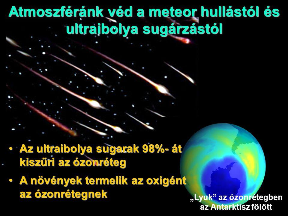"""""""Lyuk az ózonrétegben az Antarktisz fölött Az ultraibolya sugarak 98%- át kiszűri az ózonrétegAz ultraibolya sugarak 98%- át kiszűri az ózonréteg A növények termelik az oxigént az ózonrétegnekA növények termelik az oxigént az ózonrétegnek Atmoszféránk véd a meteor hullástól és ultraibolya sugárzástól"""