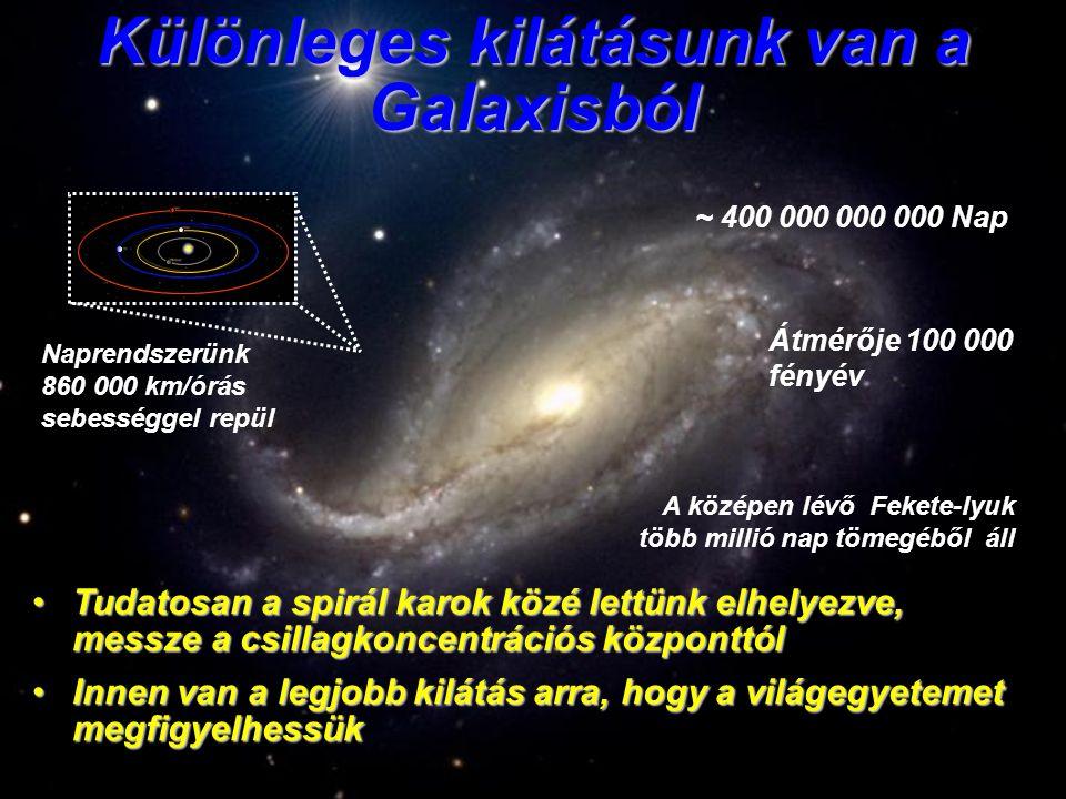 Különleges kilátásunk van a Galaxisból Naprendszerünk 860 000 km/órás sebességgel repül ~ 400 000 000 000 Nap Átmérője 100 000 fényév Tudatosan a spirál karok közé lettünk elhelyezve, messze a csillagkoncentrációs központtólTudatosan a spirál karok közé lettünk elhelyezve, messze a csillagkoncentrációs központtól Innen van a legjobb kilátás arra, hogy a világegyetemet megfigyelhessükInnen van a legjobb kilátás arra, hogy a világegyetemet megfigyelhessük A középen lévő Fekete-lyuk több millió nap tömegéből áll