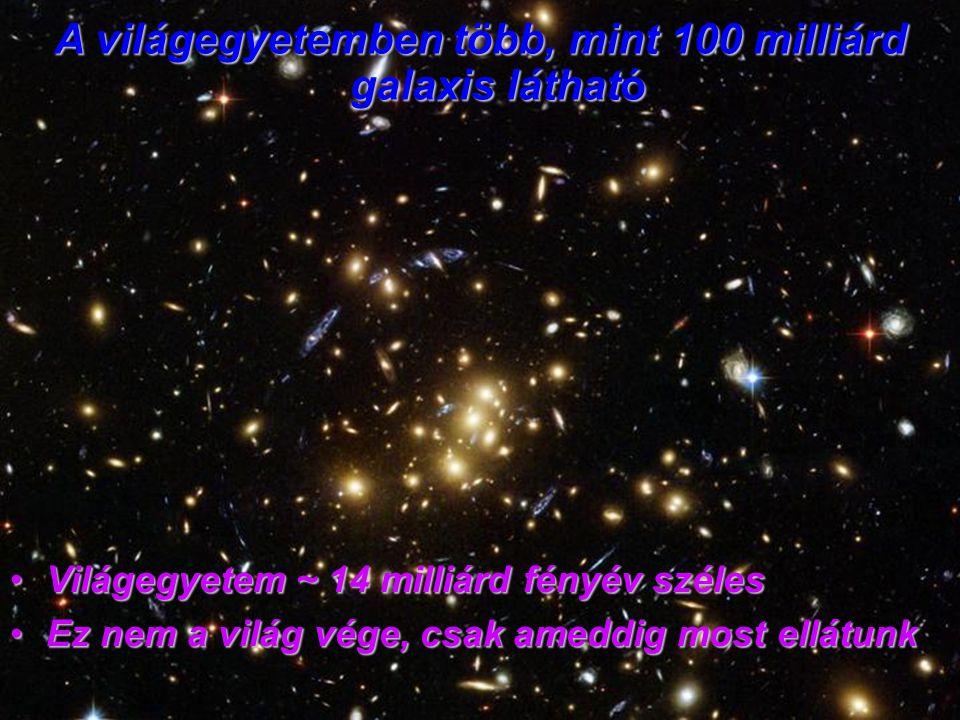 A világegyetemben több, mint 100 milliárd galaxis látható Világegyetem ~ 14 milliárd fényév szélesVilágegyetem ~ 14 milliárd fényév széles Ez nem a világ vége, csak ameddig most ellátunkEz nem a világ vége, csak ameddig most ellátunk