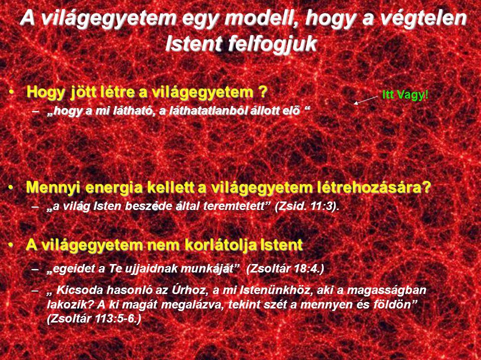 A világegyetem egy modell, hogy a végtelen Istent felfogjuk A világegyetem egy modell, hogy a végtelen Istent felfogjuk Mennyi energia kellett a világegyetem létrehozására?Mennyi energia kellett a világegyetem létrehozására.
