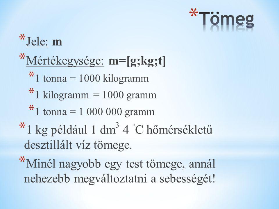 * Jele: m * Mértékegysége: m=[g;kg;t] * 1 tonna = 1000 kilogramm * 1 kilogramm = 1000 gramm * 1 tonna = 1 000 000 gramm * 1 kg például 1 dm 3 4 ◦ C hő