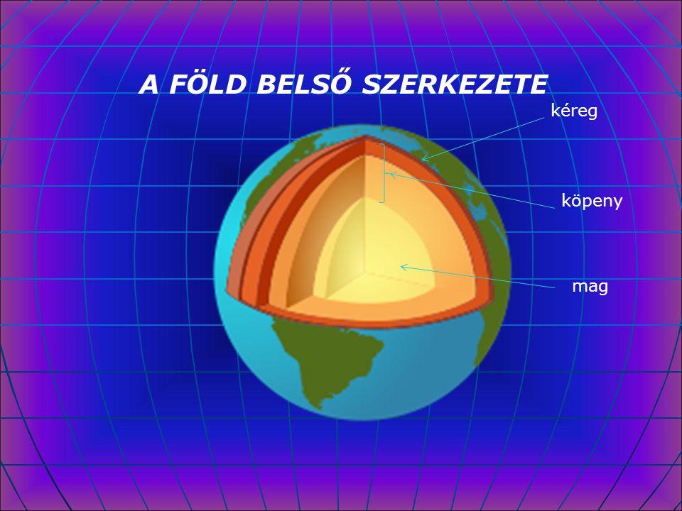A nehézségi erő, a földmágnesesség és a földrengés- hullámok segítettek a Föld belső szerkezetének megismerésében.