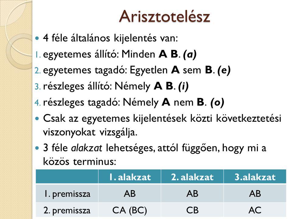 Arisztotelész 4 féle általános kijelentés van: 1. egyetemes állító: Minden A B. (a) 2. egyetemes tagadó: Egyetlen A sem B. (e) 3. részleges állító: Né