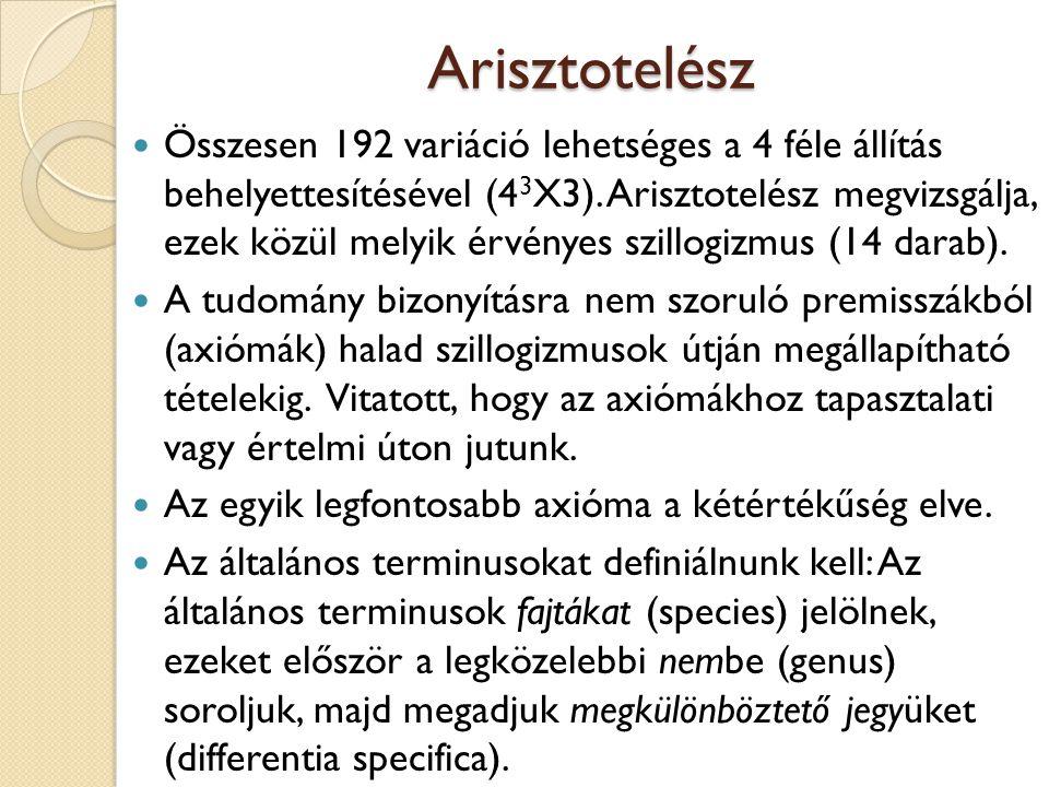 Arisztotelész Összesen 192 variáció lehetséges a 4 féle állítás behelyettesítésével (4 3 X3). Arisztotelész megvizsgálja, ezek közül melyik érvényes s