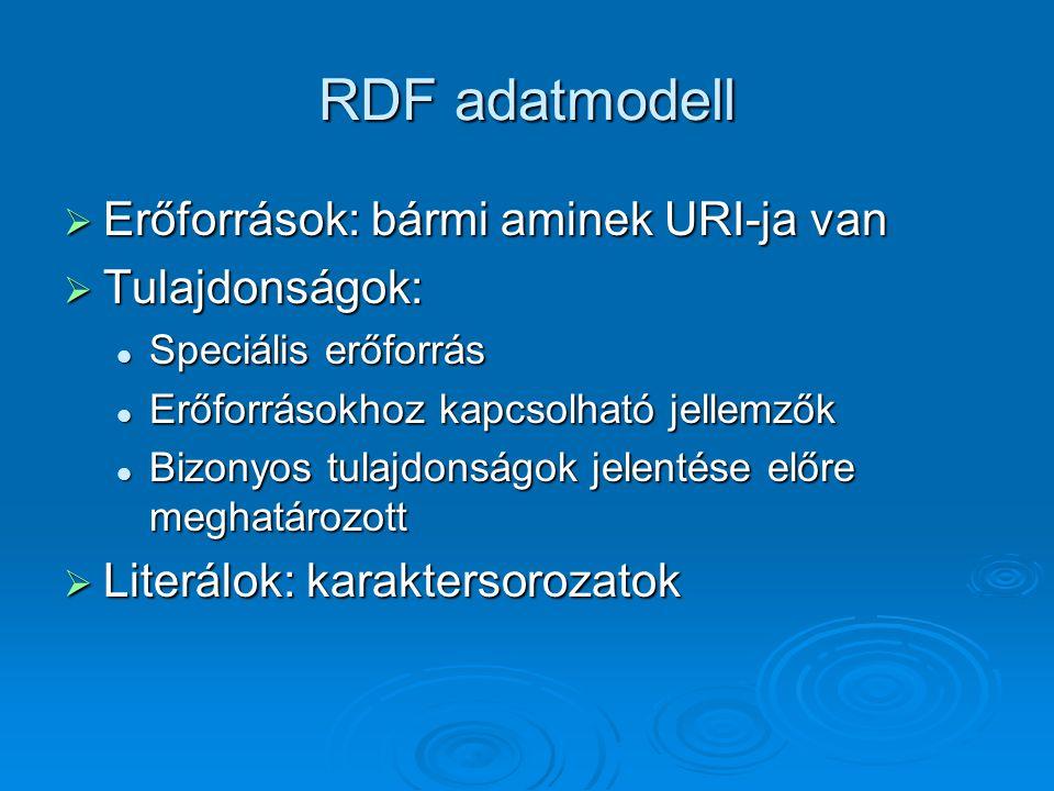 RDF adatmodell  Erőforrások: bármi aminek URI-ja van  Tulajdonságok: Speciális erőforrás Speciális erőforrás Erőforrásokhoz kapcsolható jellemzők Erőforrásokhoz kapcsolható jellemzők Bizonyos tulajdonságok jelentése előre meghatározott Bizonyos tulajdonságok jelentése előre meghatározott  Literálok: karaktersorozatok