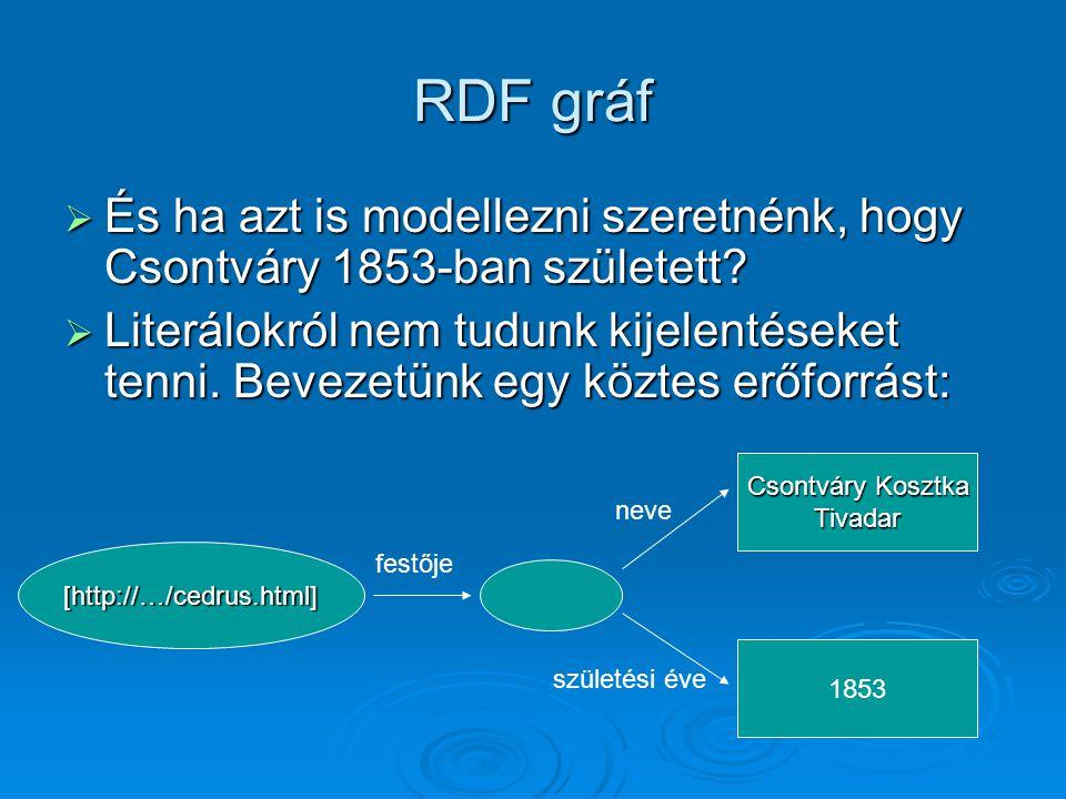 RDF gráf  És ha azt is modellezni szeretnénk, hogy Csontváry 1853-ban született.