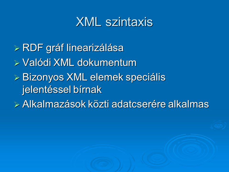 XML szintaxis  RDF gráf linearizálása  Valódi XML dokumentum  Bizonyos XML elemek speciális jelentéssel bírnak  Alkalmazások közti adatcserére alkalmas