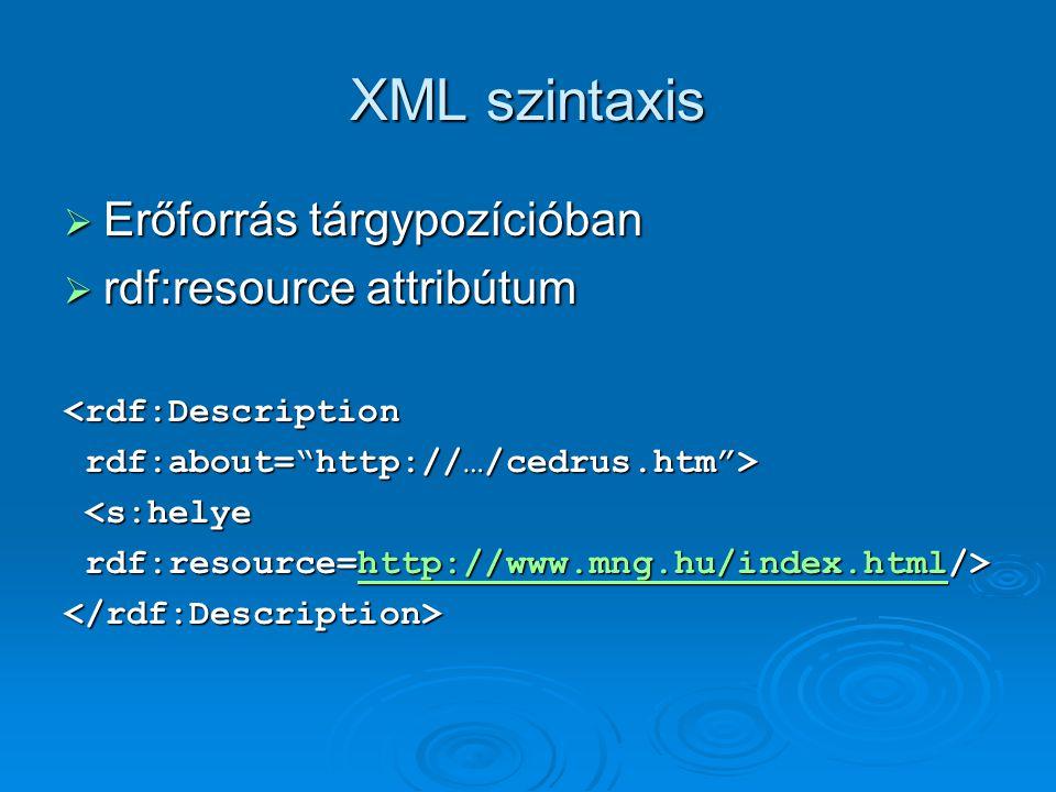 XML szintaxis  Erőforrás tárgypozícióban  rdf:resource attribútum <rdf:Description rdf:about= http://…/cedrus.htm > rdf:about= http://…/cedrus.htm > <s:helye <s:helye rdf:resource=http://www.mng.hu/index.html/> rdf:resource=http://www.mng.hu/index.html/>http://www.mng.hu/index.html </rdf:Description>