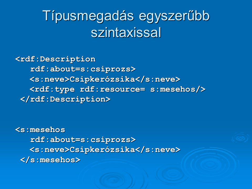 Típusmegadás egyszerűbb szintaxissal <rdf:Description rdf:about=s:csiprozs> rdf:about=s:csiprozs> Csipkerózsika Csipkerózsika <s:mesehos rdf:about=s:csiprozs> rdf:about=s:csiprozs> Csipkerózsika Csipkerózsika