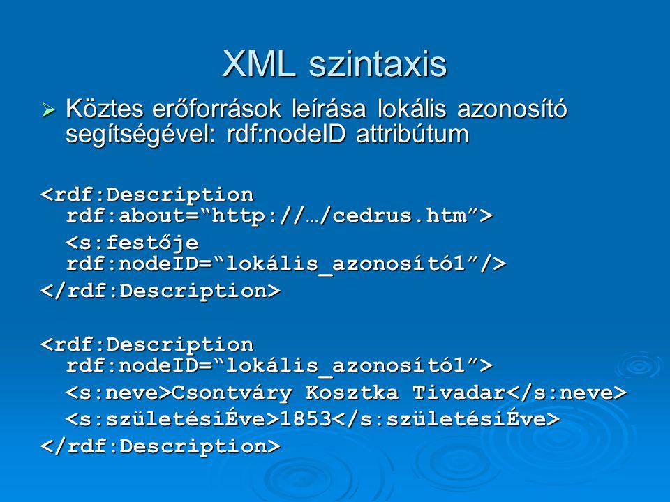 XML szintaxis  Köztes erőforrások leírása lokális azonosító segítségével: rdf:nodeID attribútum </rdf:Description> Csontváry Kosztka Tivadar Csontváry Kosztka Tivadar 1853 1853 </rdf:Description>