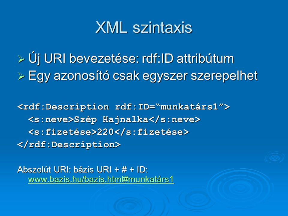 XML szintaxis  Új URI bevezetése: rdf:ID attribútum  Egy azonosító csak egyszer szerepelhet Szép Hajnalka Szép Hajnalka 220 220 </rdf:Description> Abszolút URI: bázis URI + # + ID: www.bazis.hu/bazis.html#munkatárs1 www.bazis.hu/bazis.html#munkatárs1 www.bazis.hu/bazis.html#munkatárs1