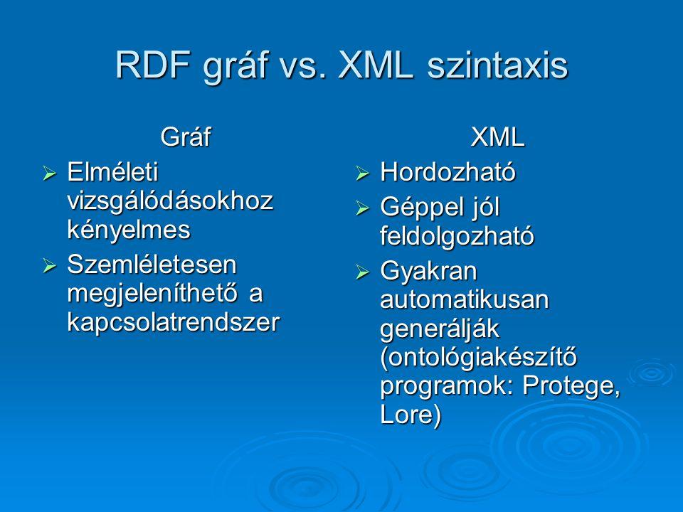 RDF gráf vs.