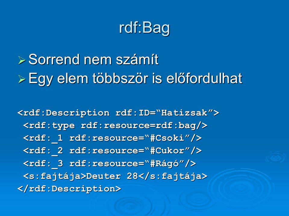 rdf:Bag  Sorrend nem számít  Egy elem többször is előfordulhat Deuter 28 Deuter 28 </rdf:Description>