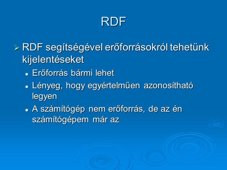 RDF  RDF segítségével erőforrásokról tehetünk kijelentéseket Erőforrás bármi lehet Erőforrás bármi lehet Lényeg, hogy egyértelműen azonosítható legyen Lényeg, hogy egyértelműen azonosítható legyen A számítógép nem erőforrás, de az én számítógépem már az A számítógép nem erőforrás, de az én számítógépem már az