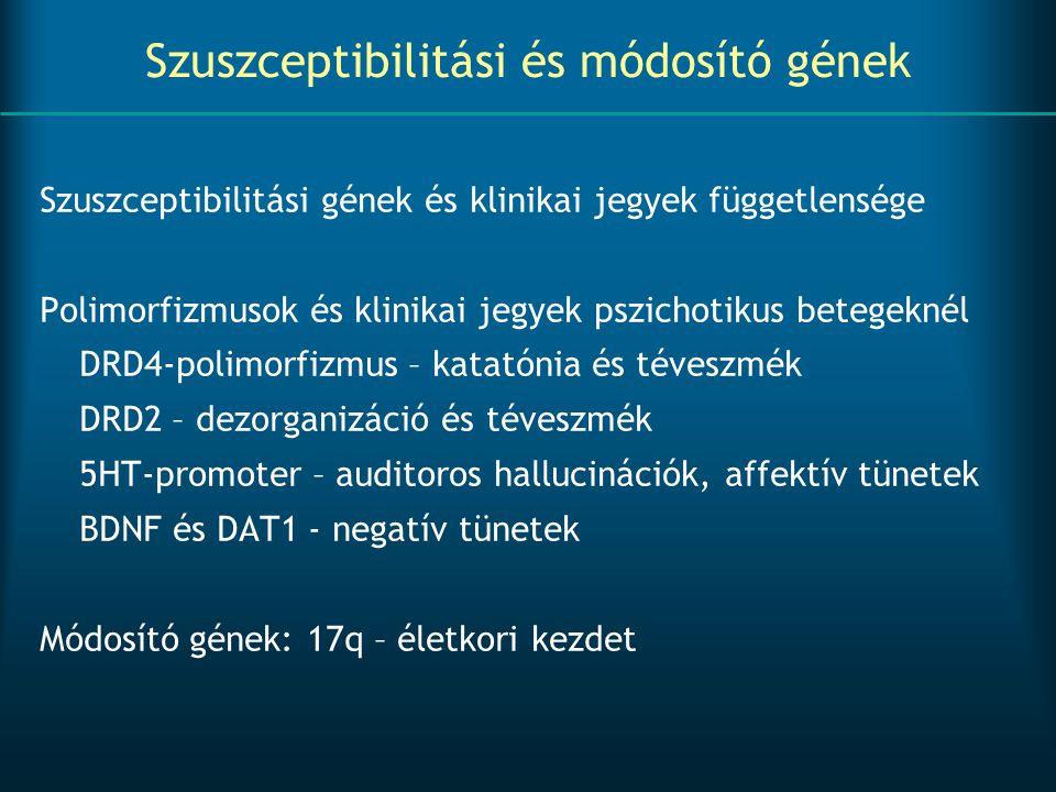 Szuszceptibilitási és módosító gének Szuszceptibilitási gének és klinikai jegyek függetlensége Polimorfizmusok és klinikai jegyek pszichotikus betegek