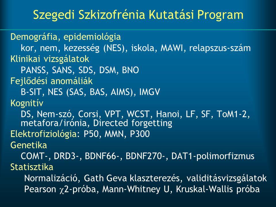Szegedi Szkizofrénia Kutatási Program Demográfia, epidemiológia kor, nem, kezesség (NES), iskola, MAWI, relapszus-szám Klinikai vizsgálatok PANSS, SAN