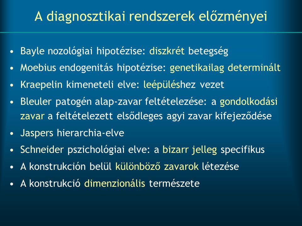 A diagnosztikai rendszerek előzményei Bayle nozológiai hipotézise: diszkrét betegség Moebius endogenitás hipotézise: genetikailag determinált Kraepeli