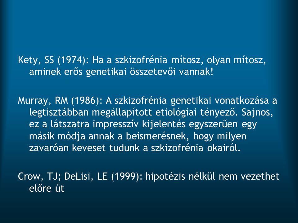 Kety, SS (1974): Ha a szkizofrénia mítosz, olyan mítosz, aminek erős genetikai összetevői vannak! Murray, RM (1986): A szkizofrénia genetikai vonatkoz