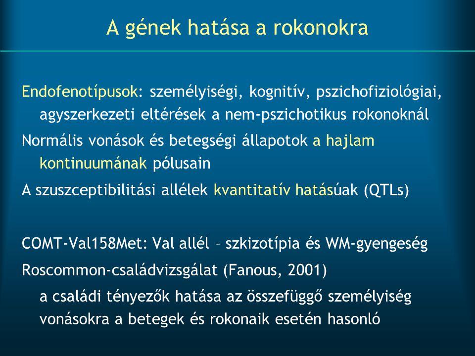 A gének hatása a rokonokra Endofenotípusok: személyiségi, kognitív, pszichofiziológiai, agyszerkezeti eltérések a nem-pszichotikus rokonoknál Normális