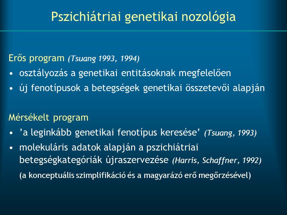 Pszichiátriai genetikai nozológia Erős program (Tsuang 1993, 1994) osztályozás a genetikai entitásoknak megfelelően új fenotípusok a betegségek geneti