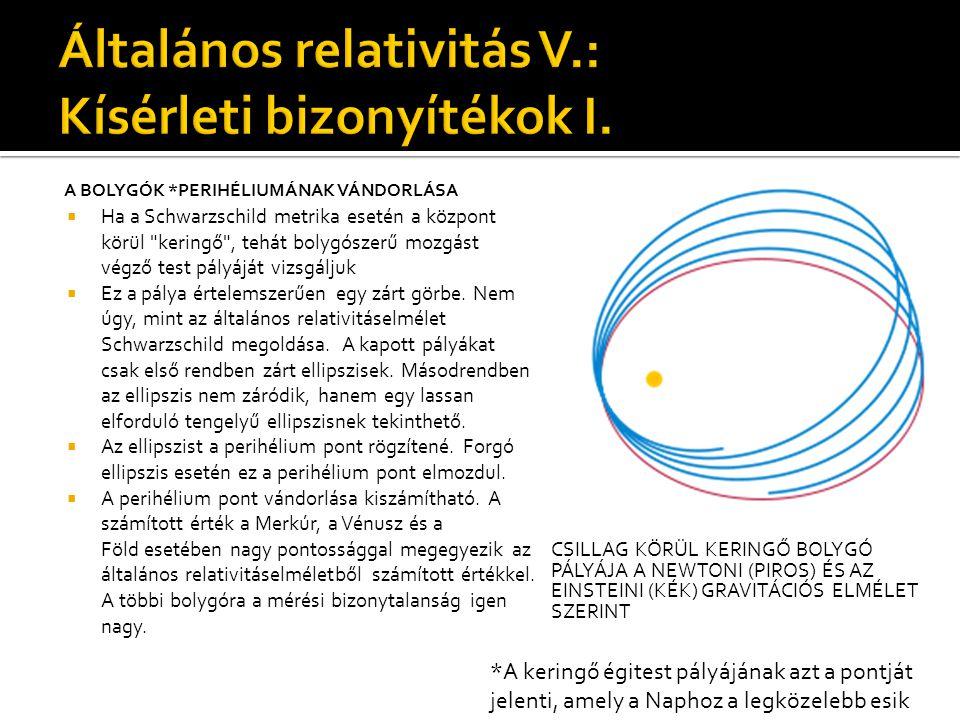 A BOLYGÓK *PERIHÉLIUMÁNAK VÁNDORLÁSA  Ha a Schwarzschild metrika esetén a központ körül